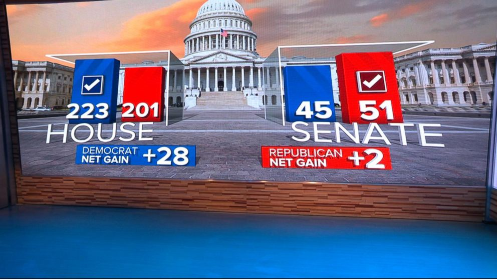 WATCH:  Democrats regain the House as record number of women elected to Congress