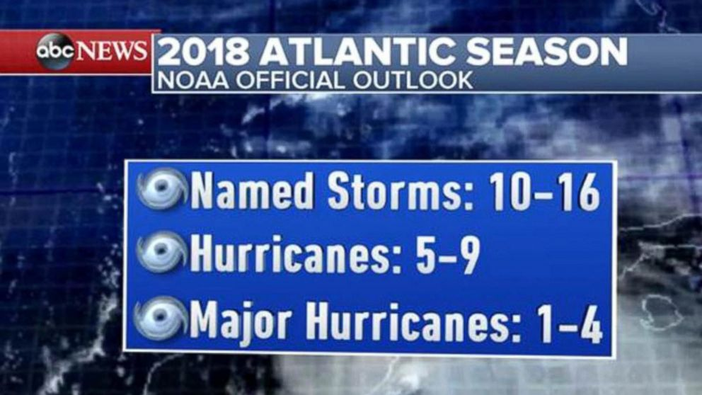WATCH:  Hurricane season forecast to be at or above average