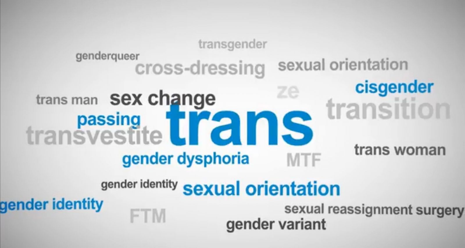Gender identity disorder and sexuality and depression