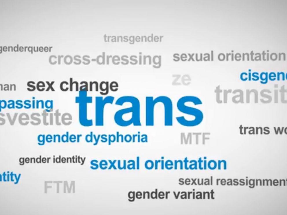 Quiz ftm transgender What Gender