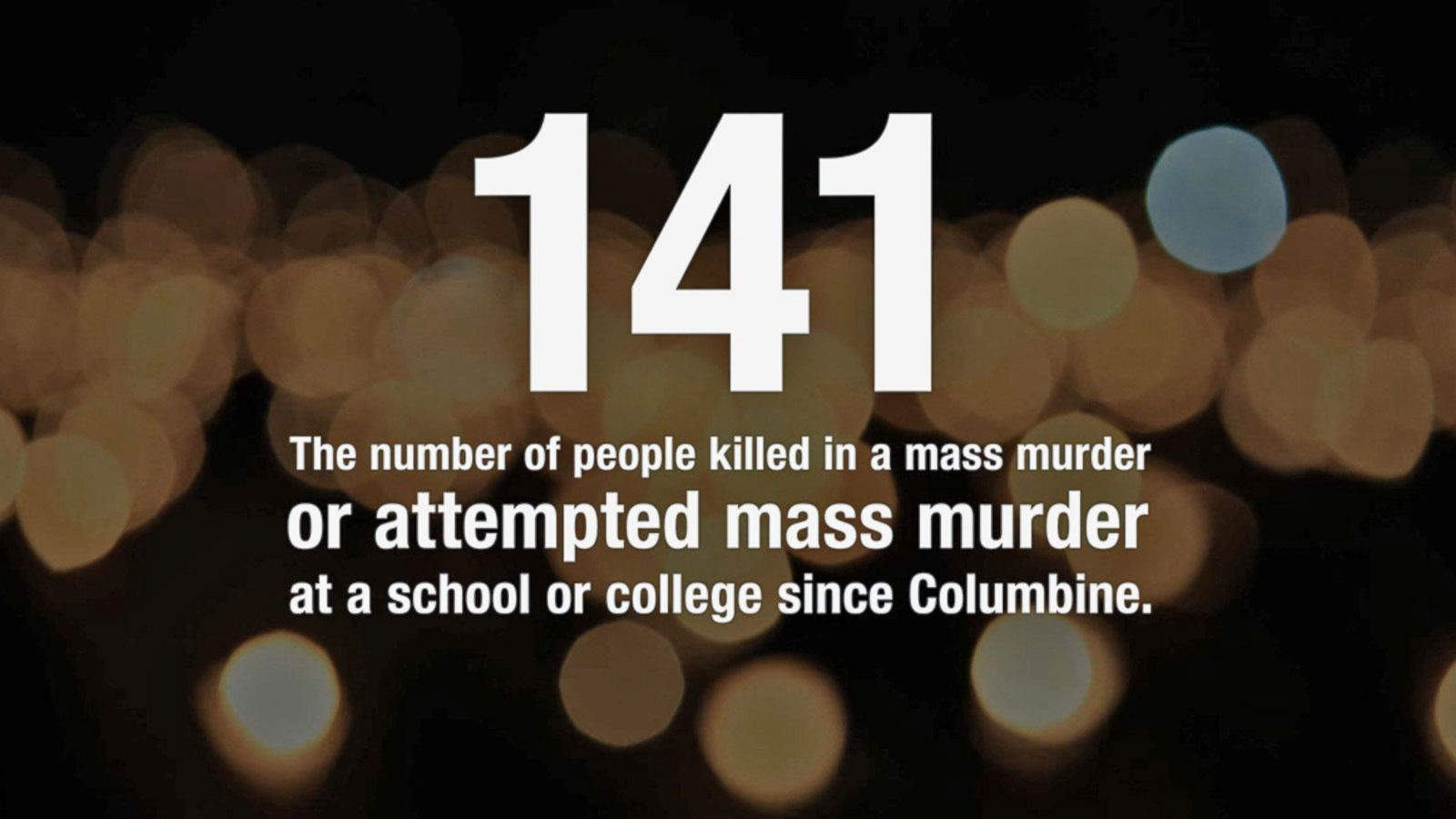 school shootings since columbine by the numbers abc news