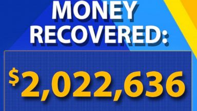 PHOTO: The Fixer has recovered $2,022,636 for consumers.