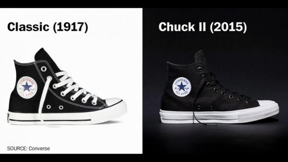 a6322a58057d Converse Chuck Taylors Getting First Update in Nearly 100 Years ...