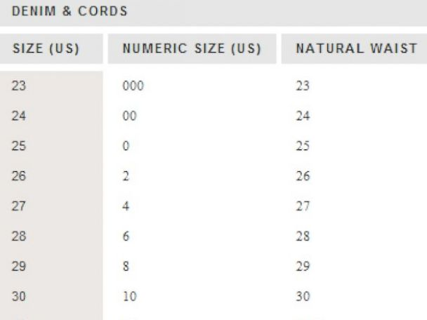 PHOTO: J.Crews sizing chart for denim and cords.
