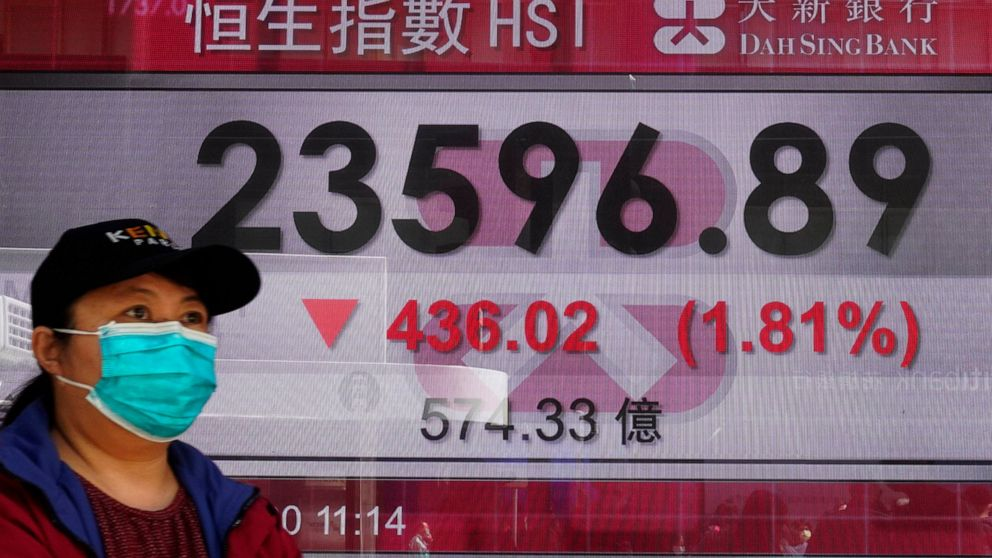 Global stock markets, US futures fall after Fed rate cut thumbnail