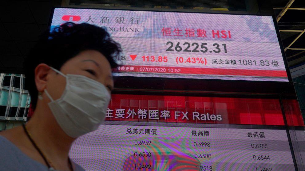 Asia markets slip as virus outbreaks mute hopes for rebound thumbnail