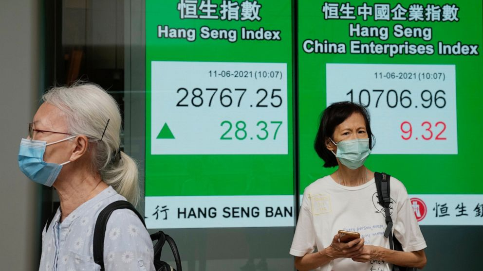 People wearing face masks stand next to a bank's electronic board showing the Hong Kong share index in Hong Kong, Friday, June 11, 2021. Shares were mostly higher in Asia on Friday after the S&P 500 index notched another record high despite a 5% surg