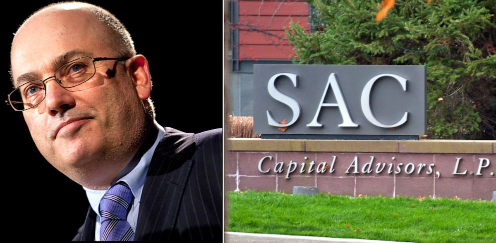 sac capital insider trading It is hard to escape that fact that in today's society there is always scandals in business concerning ethics and morals within a company or a company with respect to their customers.