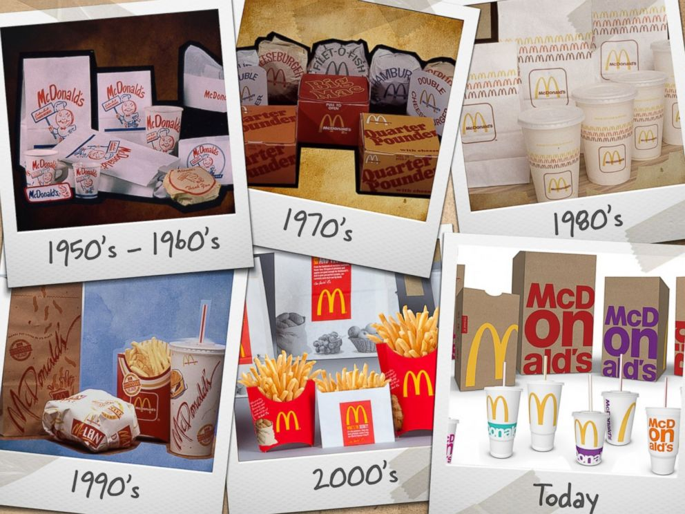 the category strategy project mcdonald s and This is a research report on mcdonalds : sales promotion by prakash pohwani in marketing category search and upload all types of mcdonalds : sales promotion projects for mba's on managementparadisecom.