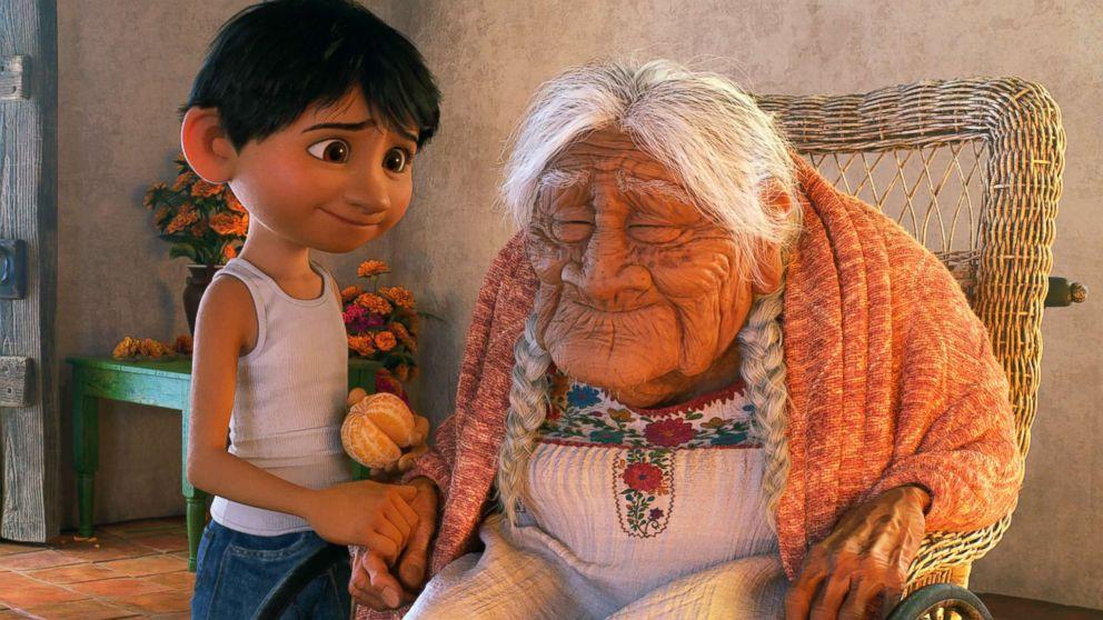 5 Things To Know About Disney Pixar S Coco Abc News Энтони гонсалес, гаэль гарсиа берналь, бенджамин брэтт и др. 5 things to know about disney pixar s