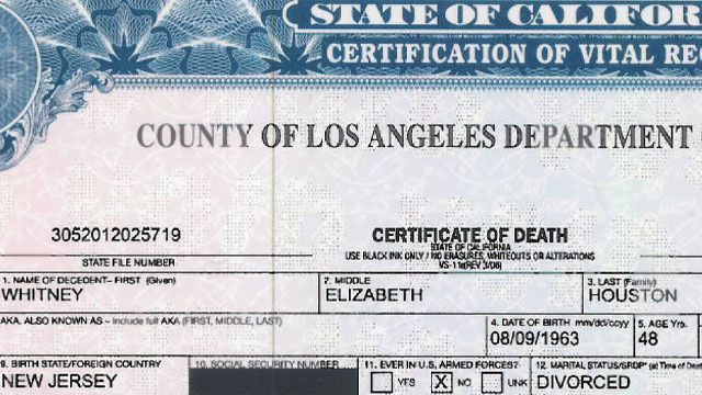 Whitney Houston\'s Death Certificate Released - ABC News