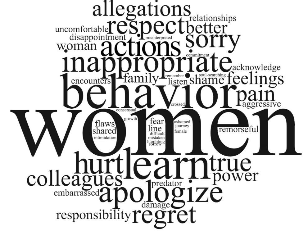 PHOTO: Words gathered from 11 statements in response to sexual misconduct allegations.