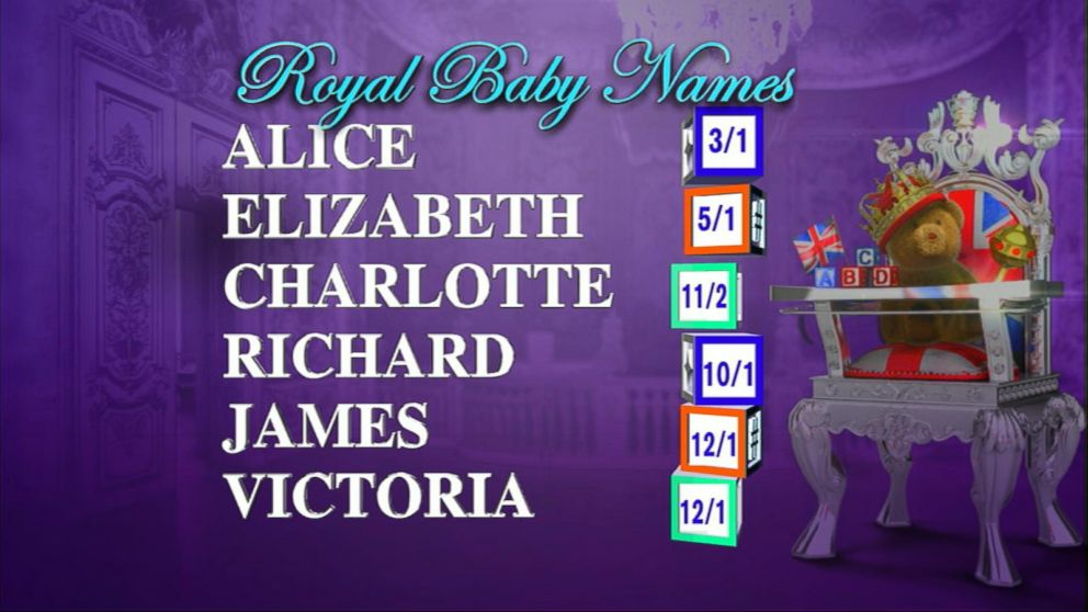 Royal baby name betting betfair biggest bet on maywether mcgregor fight