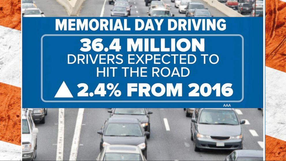 Car Shows Memorial Day Weekend California