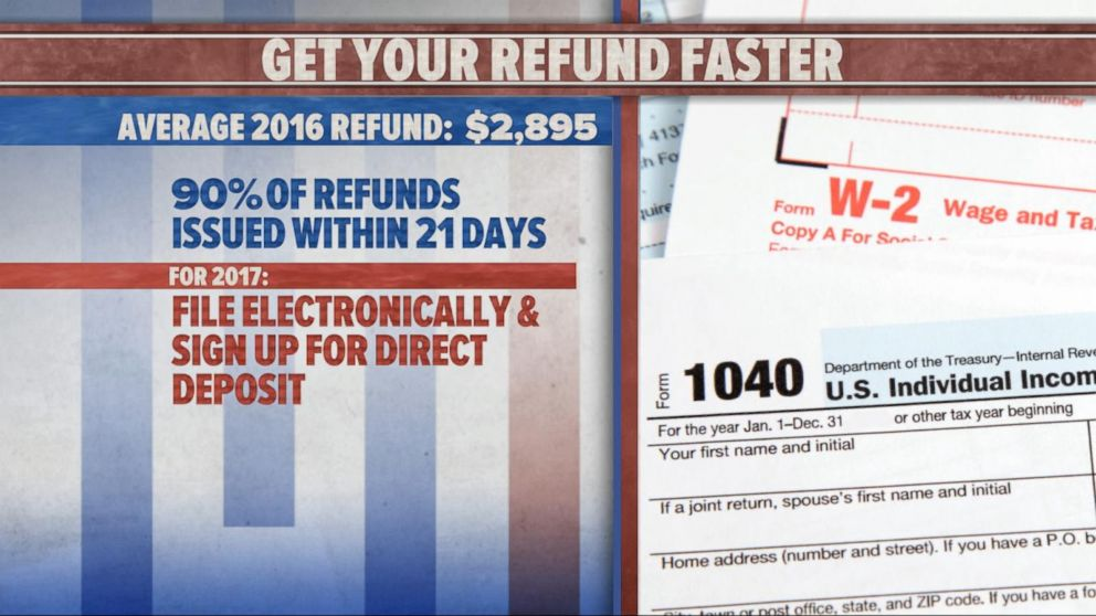 Tax season is here: Tips to get your refund fast - ABC News