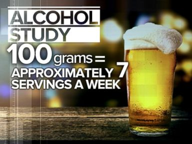 WATCH: New study finds as little as one drink a day could shorten your life expectancy