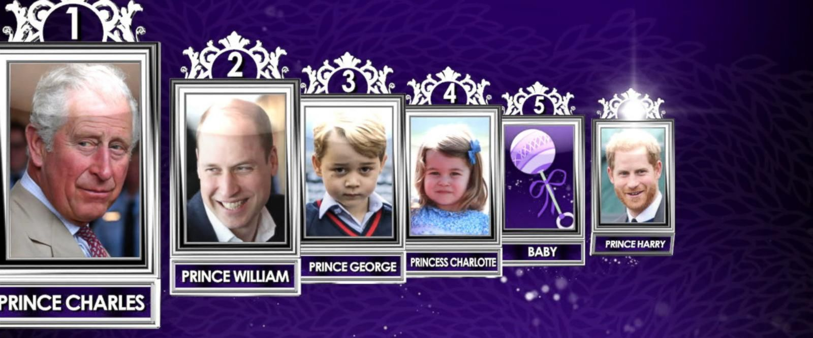 VIDEO: Princess Kate delivers a boy: What to expect next