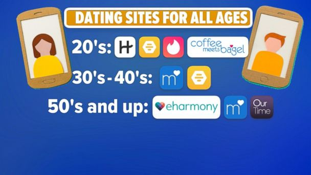 online dating for all ages