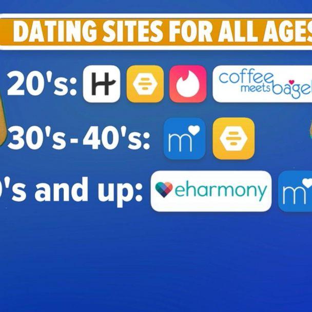 Dating na echtscheiding op 50