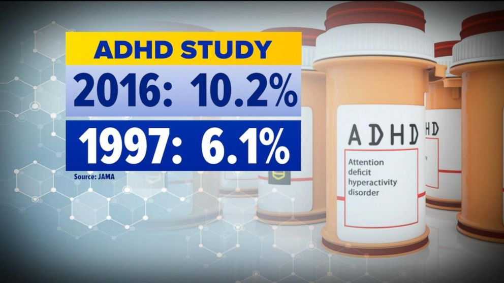 Long-term effects of ADHD? Study links disorder to