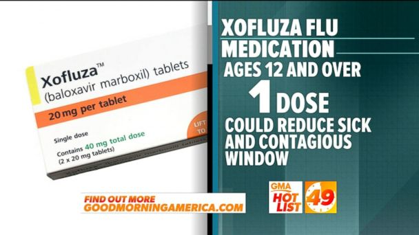 'GMA' Hot List: What to know about the new FDA-approved flu pill