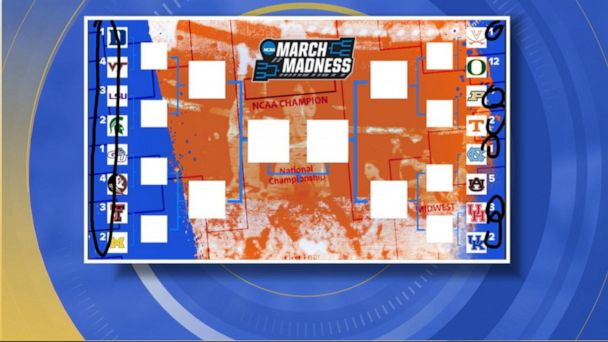 12 top seeds make it to March Madness Sweet 16