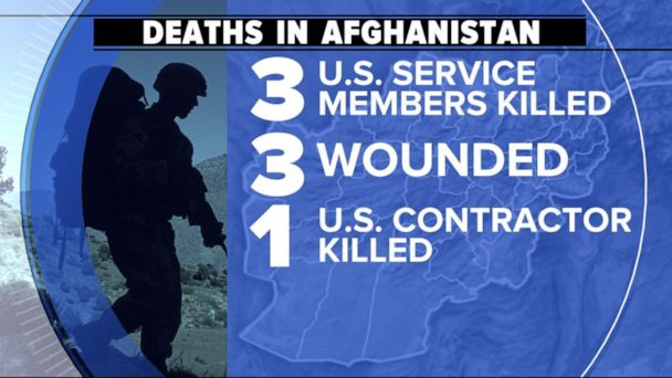 US service members killed, injured in Afghanistan