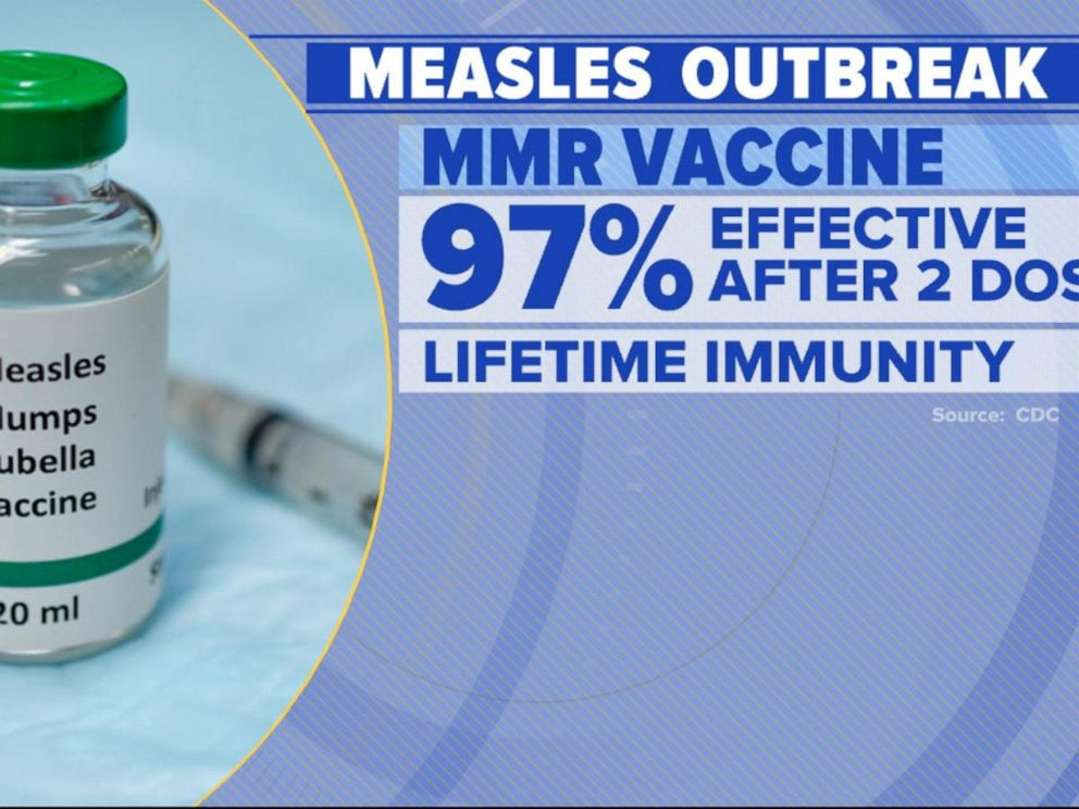 VIDEO: Health officials urge people to check immunization records amid measles outbreak