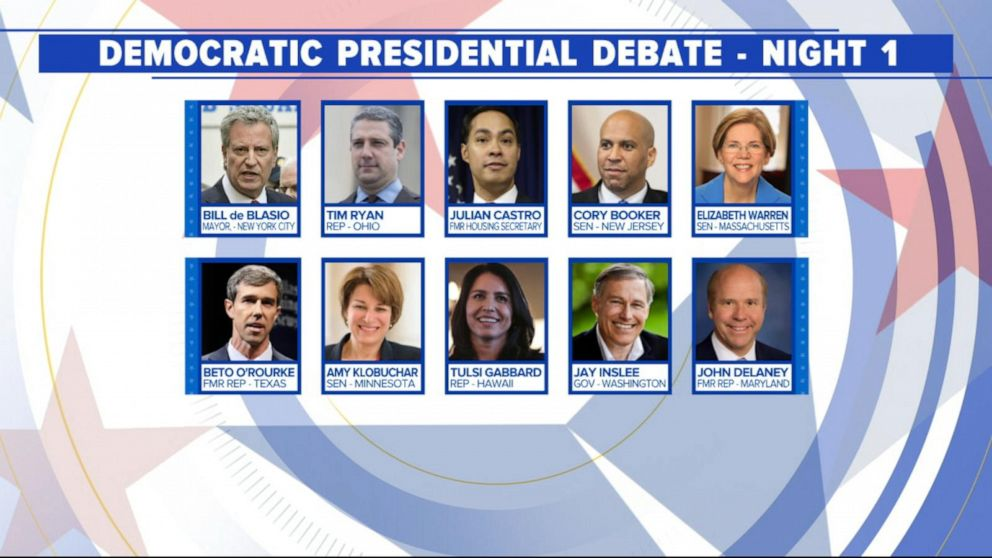 Here's how the first 2020 Democratic presidential debates
