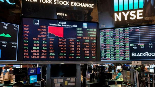Dow plunges 800 points amid growing recession fears