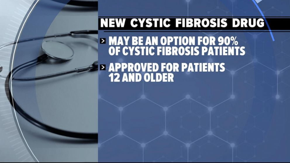 FDA approves new treatment for cystic fibrosis