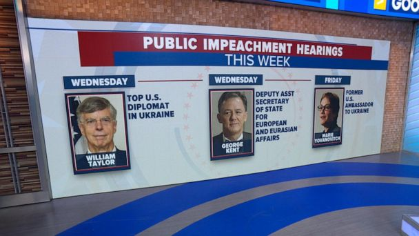 What to watch as public impeachment hearings begin