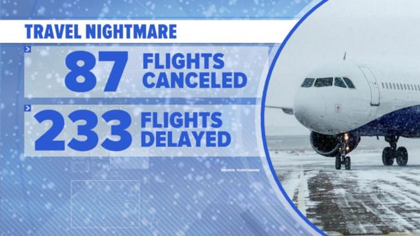Flight cancellations and early Thanksgiving travel chaos