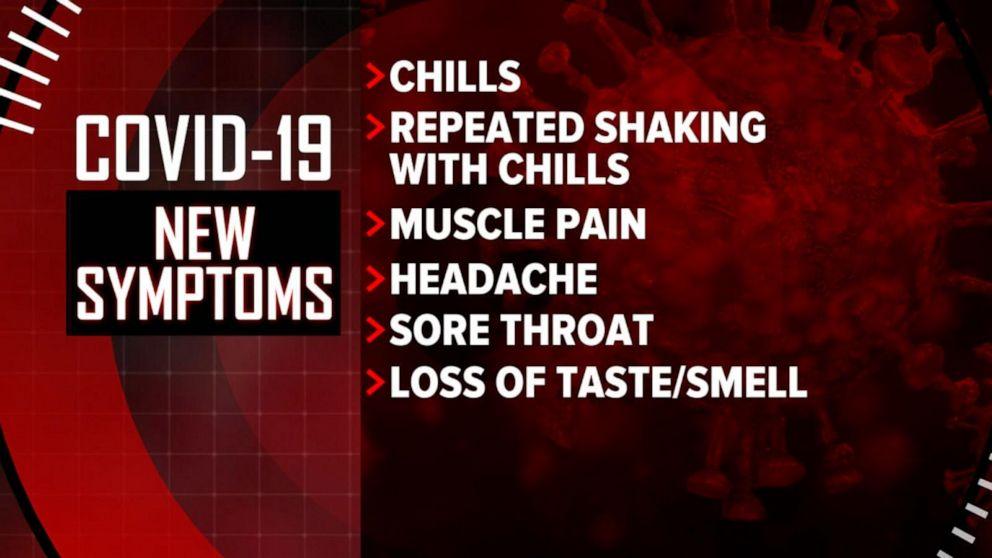 Cdc Adds 6 New Possible Symptoms Of Coronavirus Abc News