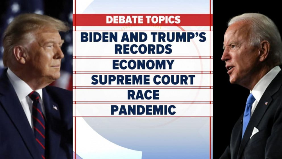 President Trump To Face Joe Biden In 1st Debate Video Abc News
