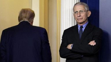 VIDEO: Controversy over Trump ad's use of Dr. Anthony Fauci