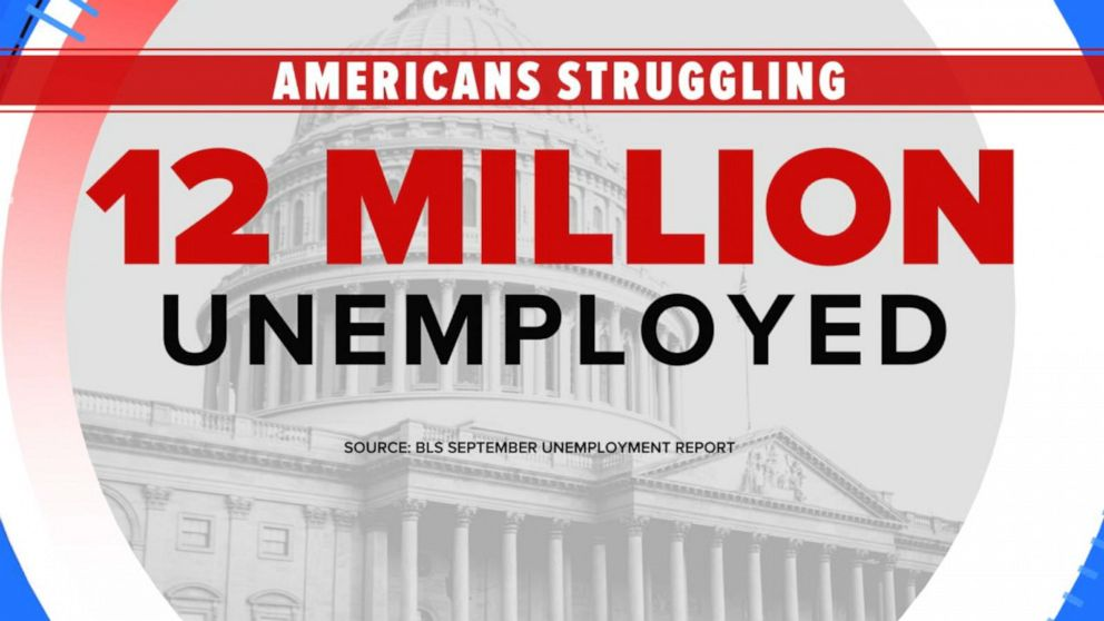 American economy by the numbers as Americans await relief deal