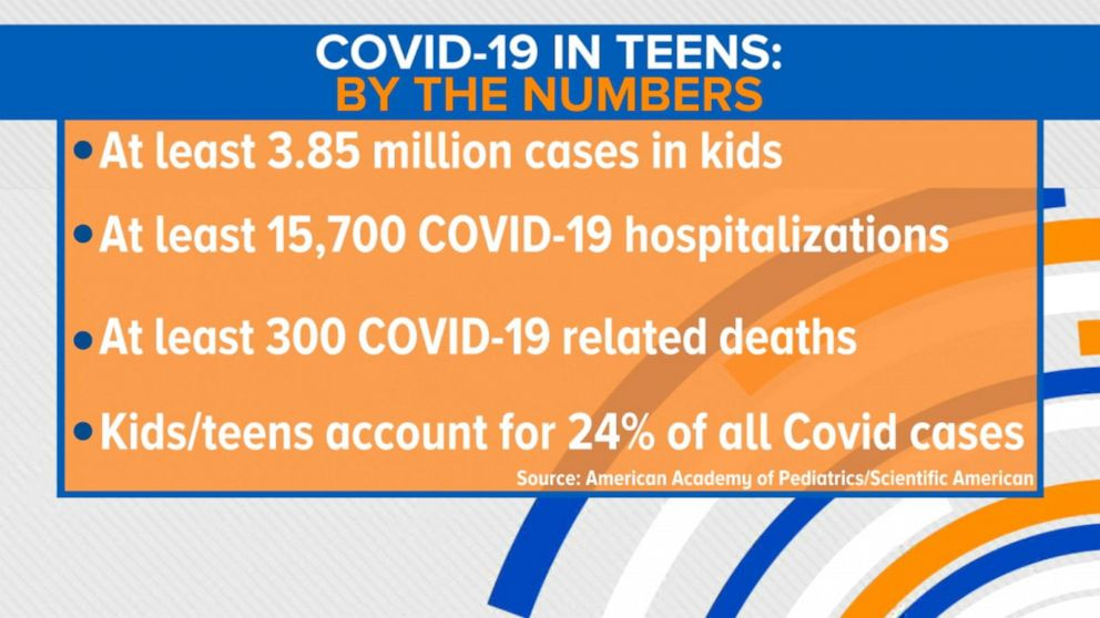 What you need to know about teens and the COVID-19 vaccine
