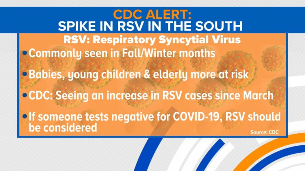 CDC issues warning about another respiratory virus