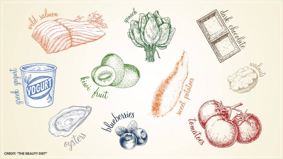 PHOTO: Beauty Foods