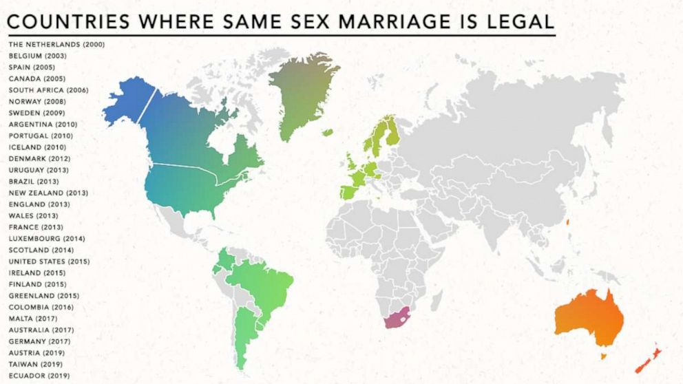 Countries Where Same Sex Marriage is Legal