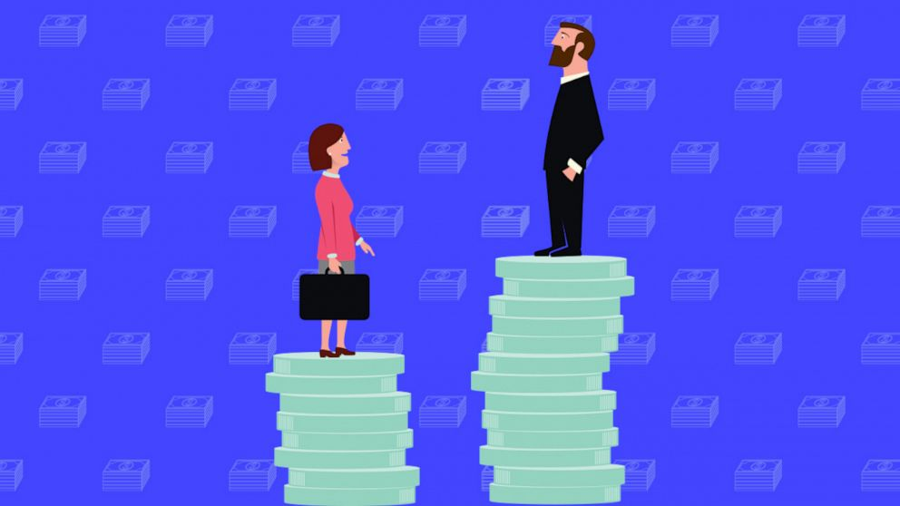 Gender Savings Gap