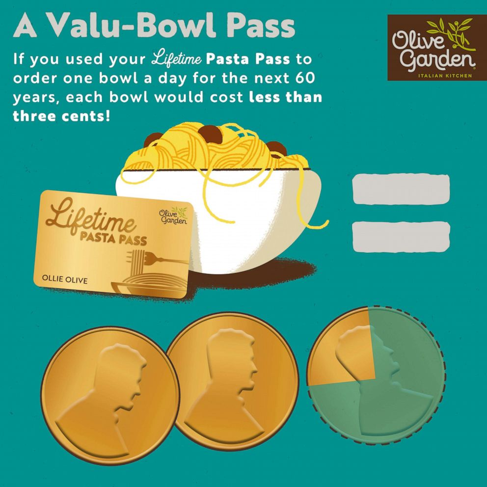 PHOTO: Olive Gardens never-ending pasta promotion for the first time includes a lifetime pasta pass option.