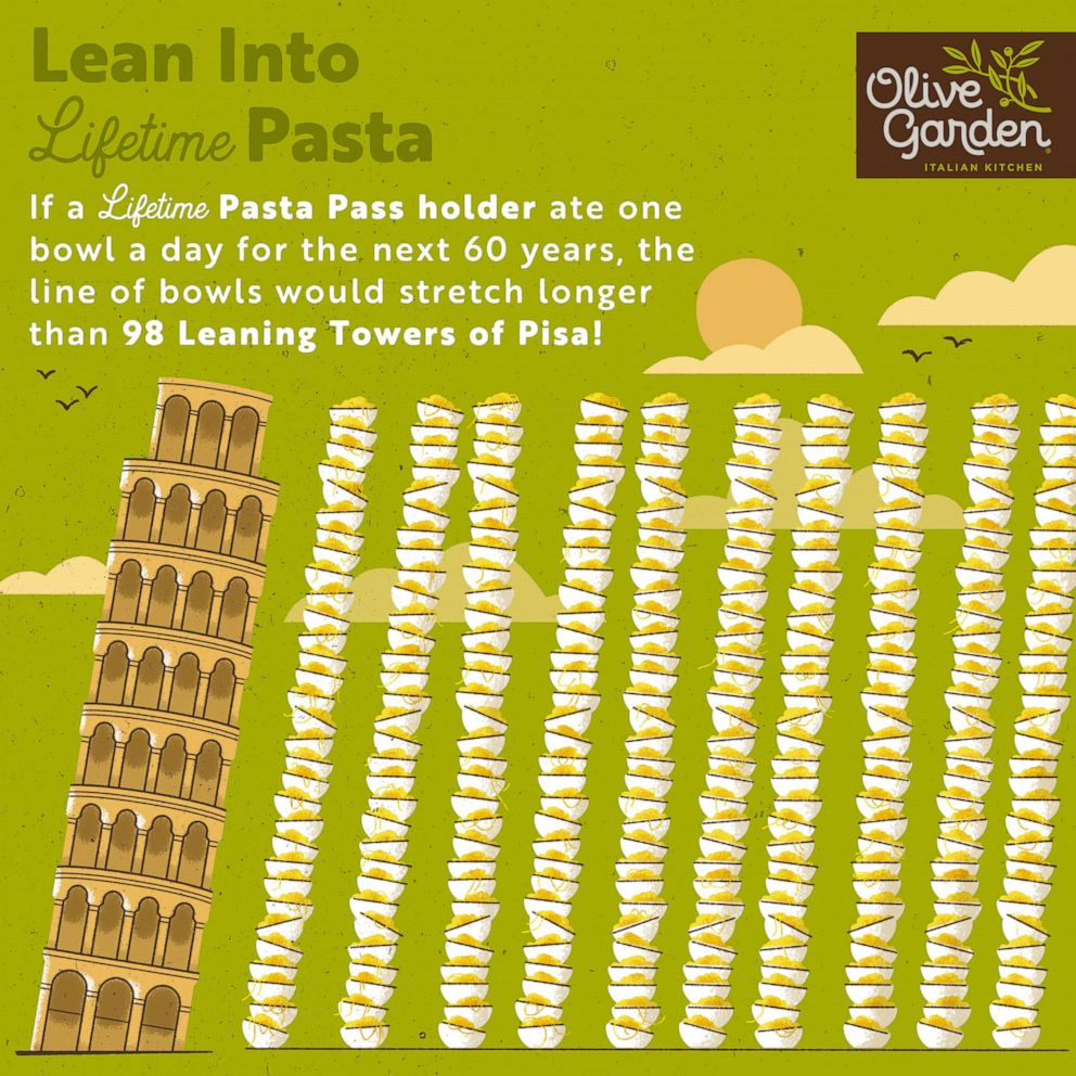 Olive Garden will offer Lifetime Pasta Pass