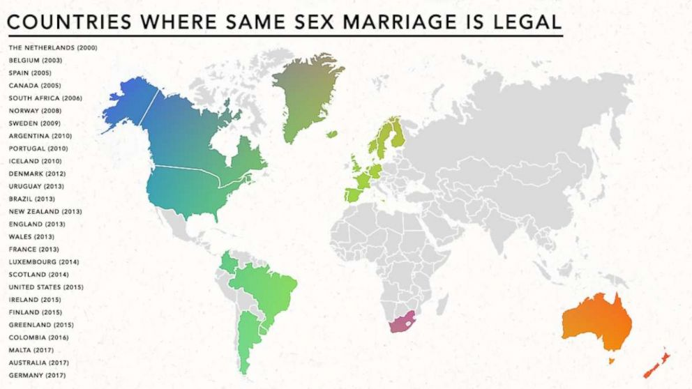 What countries is same sex marriage legal