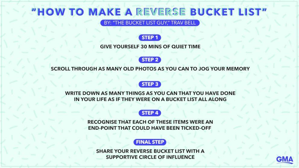 PHOTO: Reverse Bucket List