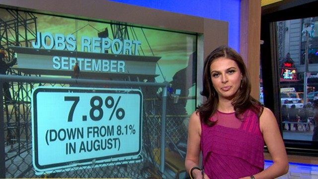 VIDEO: Bianna Golodryga reports the latest economic data released in the jobs report.