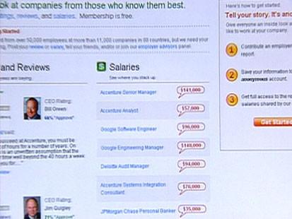 Office Gossip in Cyberspace
