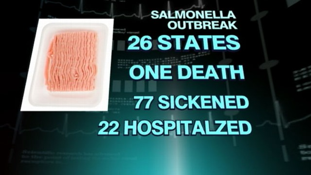 VIDEO: Officials believe that ground turkey is the source of the spreading outbreak.
