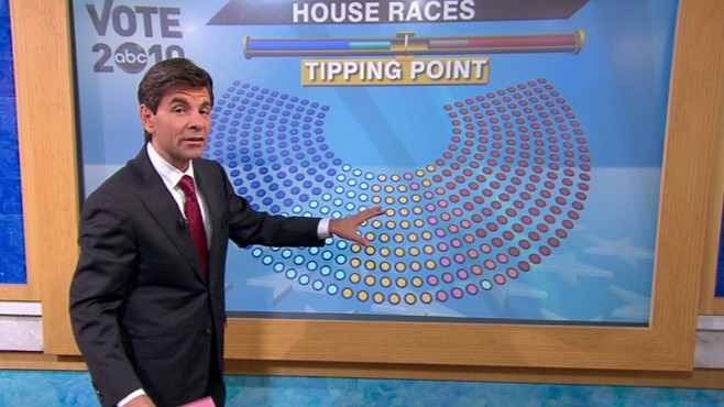 VIDEO: George Stephanopoulos breaks down where the Senate and House stand.